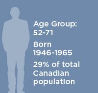 Boomers Age Infographic