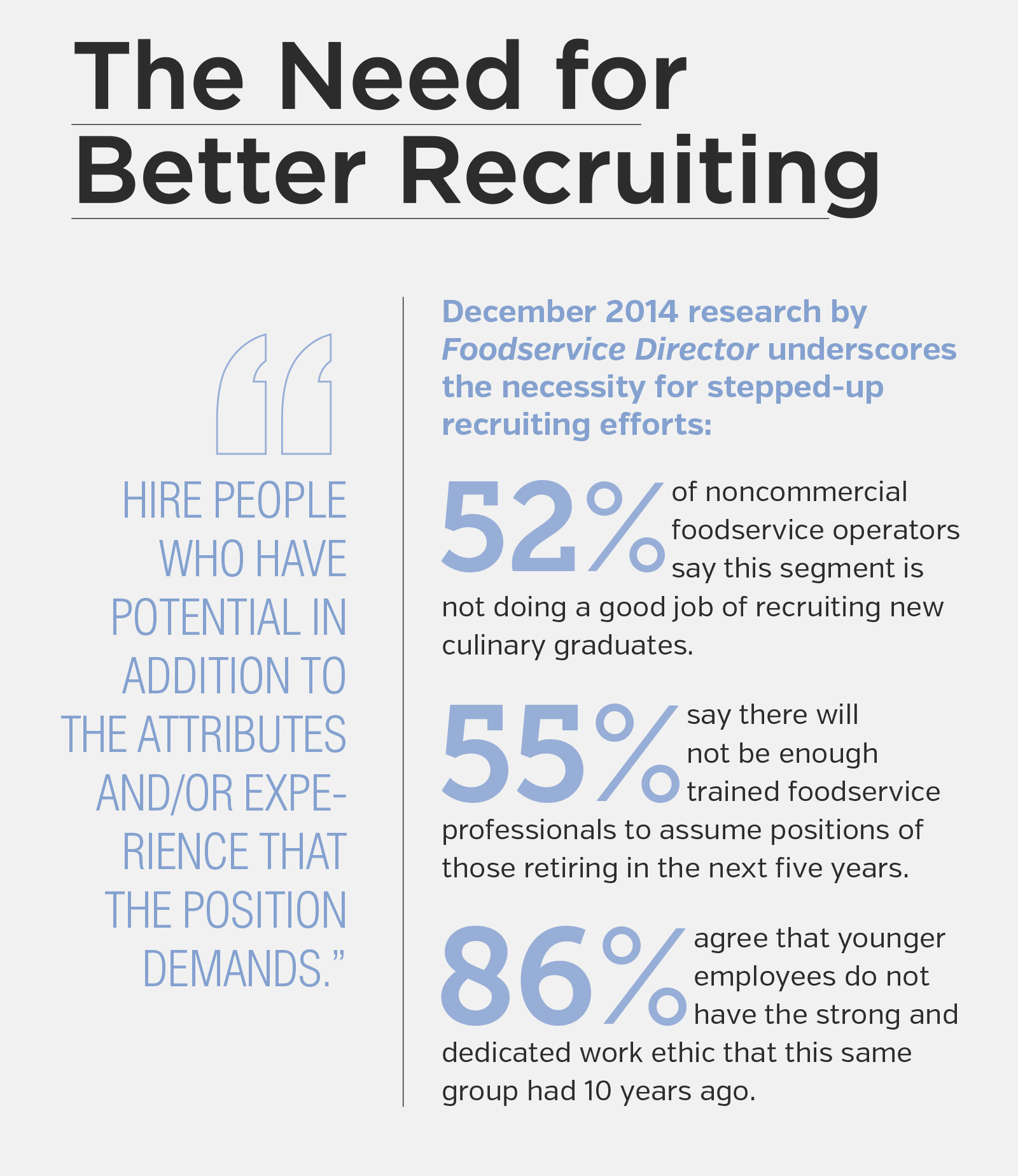 The Need for Better Recruiting