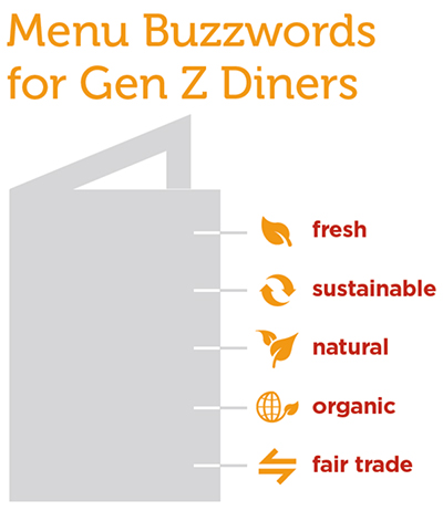 how to make your menu attractive to generation z