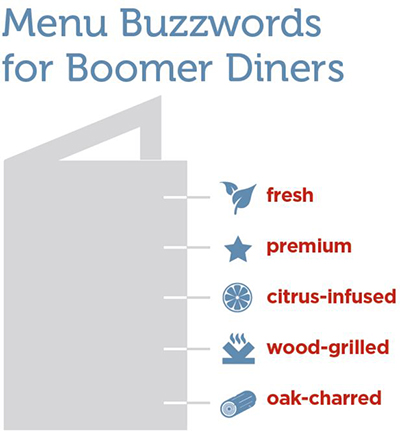 menu buzzwords for boomer diners