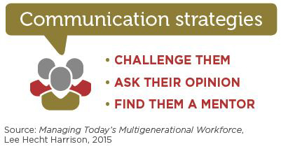 communication strategies for millennials