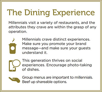 Dining Preferences for Millennials